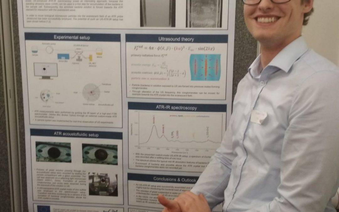 Ultrasound enhanced mid-IR spectroscopy for sensing bacteria in aqueous solutions