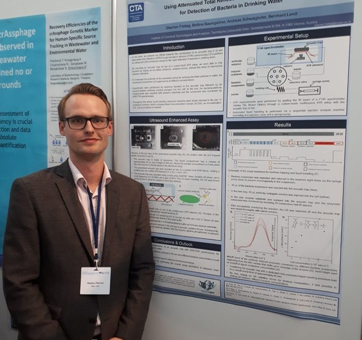 TU-Wien participation in the 20th International Symposium on Health Related Water Microbiology